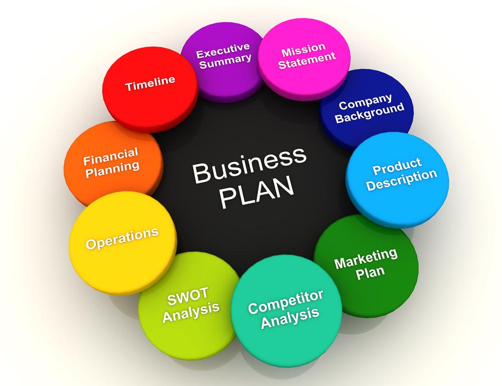 5 шагов написания бизнес плана для стартапа в ОАЭ!